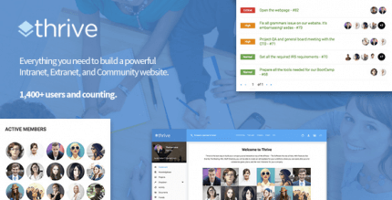 thrive-intranet-community
